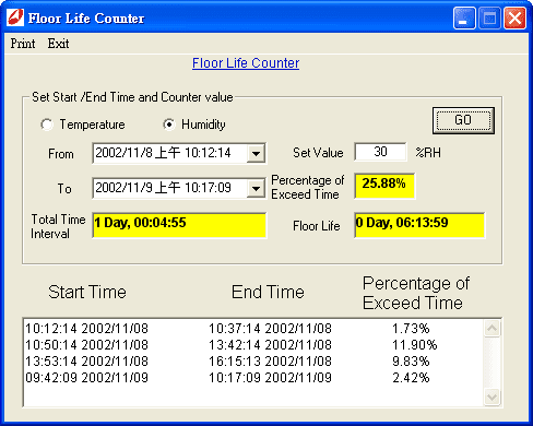 Floor Life Counter for our Humidity Management Software, monitor and record the status of your dry cabinet, desiccant cabinet or baking dry cabinet remotely