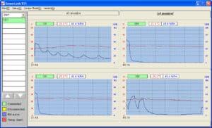 Four Screen Monitoring