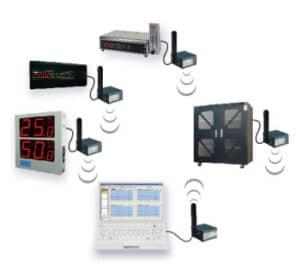 SMT Dry Boxes – Sensor Look Software